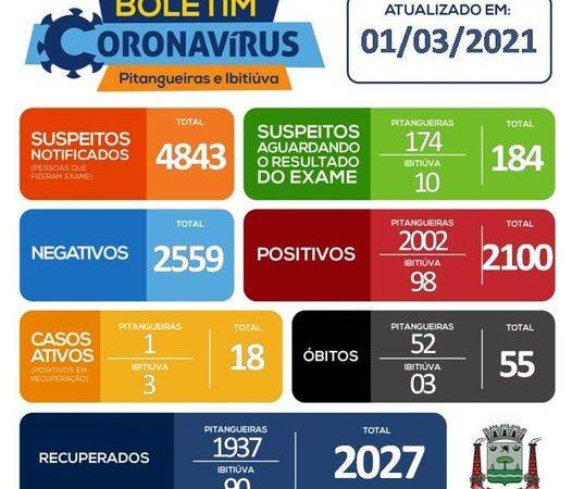 Pitangueiras registra mais três óbitos por Covid-19