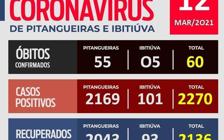 SECRETARIA DA SAÚDE ATUALIZA CASOS DE COVID-19 EM PITANGUEIRAS