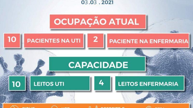 BOLETIM DE COVID-19 EM SERTÃOZINHO REGISTRA MAIS TRÊS ÓBITOS